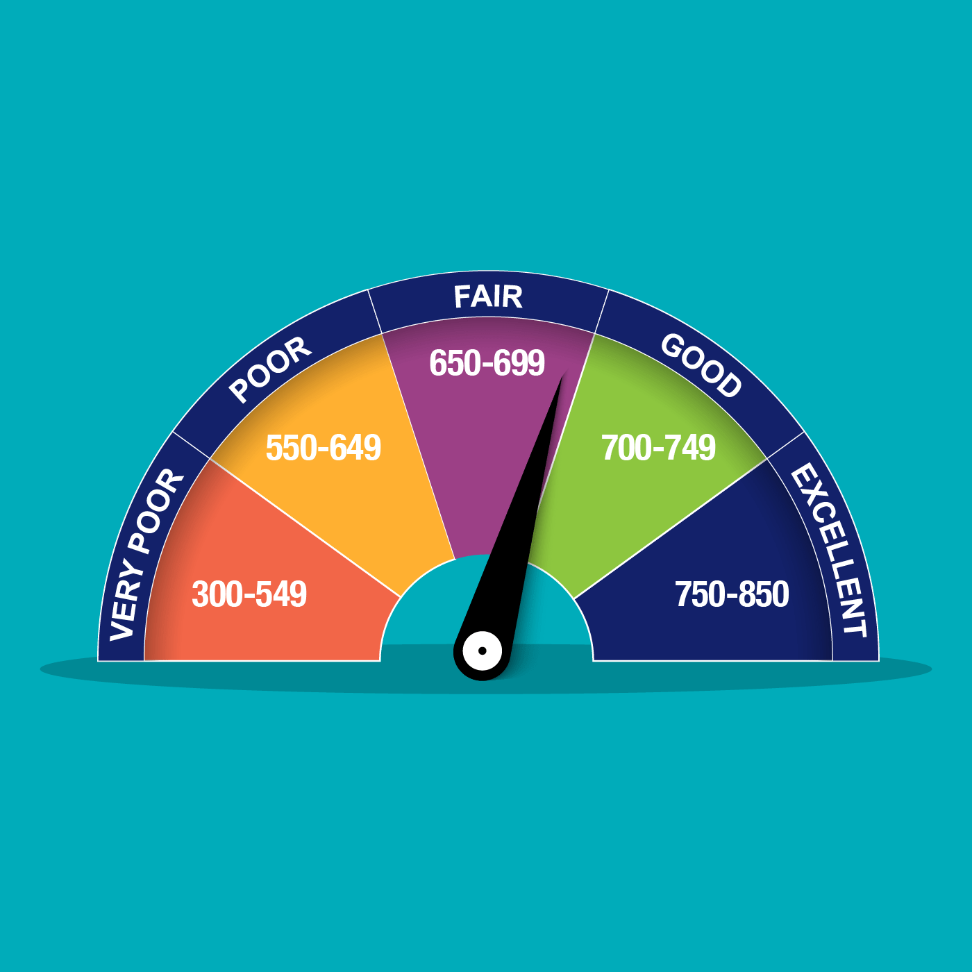 Photo of 2020's Top Credit Cards for Fair and Average Credit Scores – Keep Building Your Credit With These Lenient Card Options